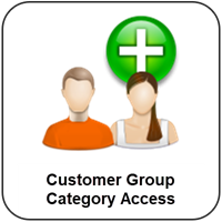 Customer Group Category Access